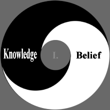Epistemology for Beginners